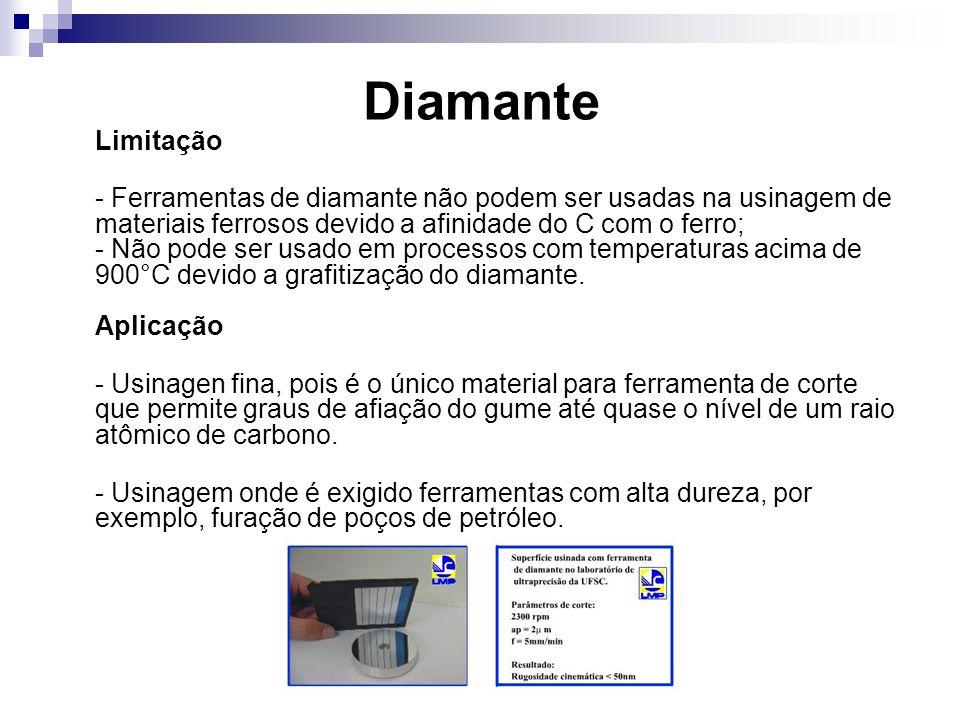DiamanteLimitação.