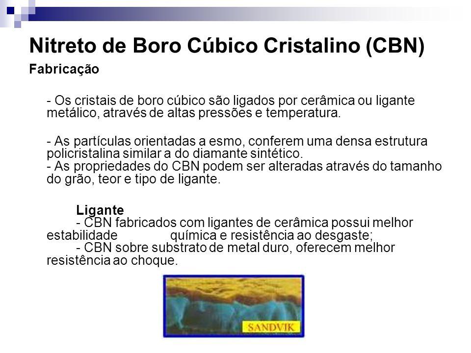 Nitreto de Boro Cúbico Cristalino (CBN)