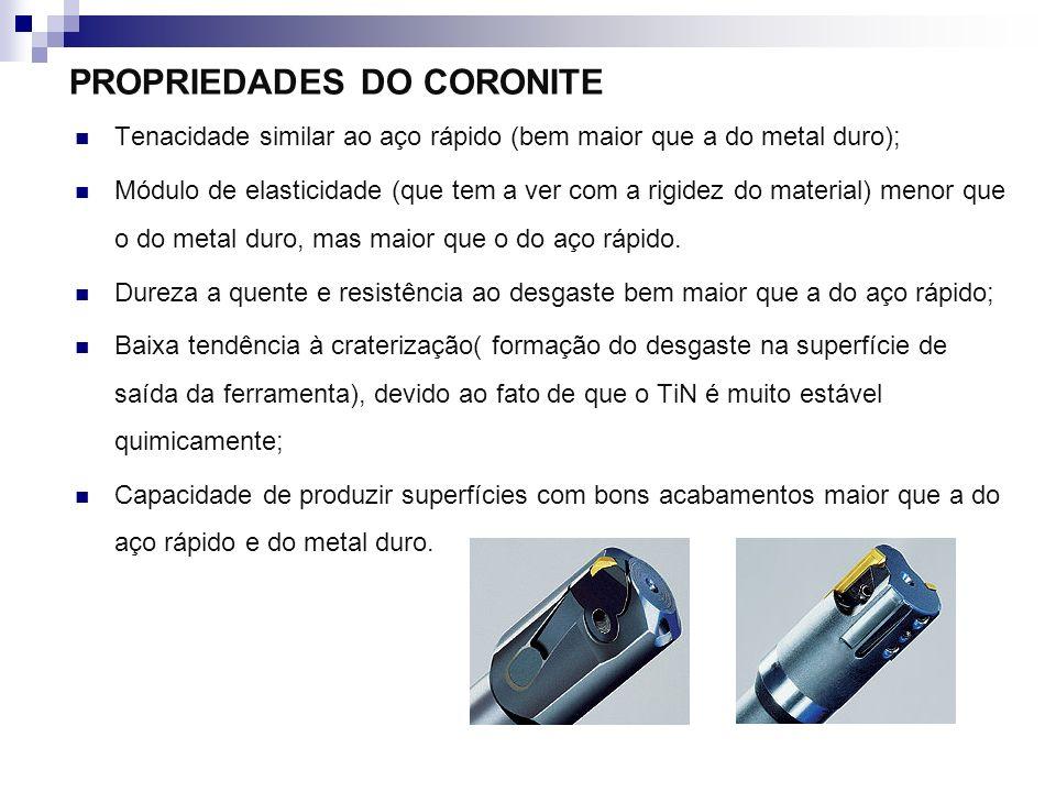 PROPRIEDADES DO CORONITE