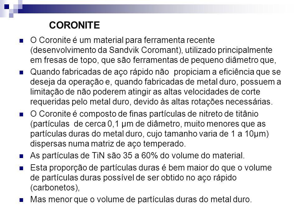 CORONITE