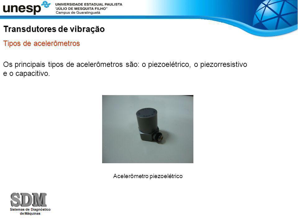 Acelerômetro piezoelétrico