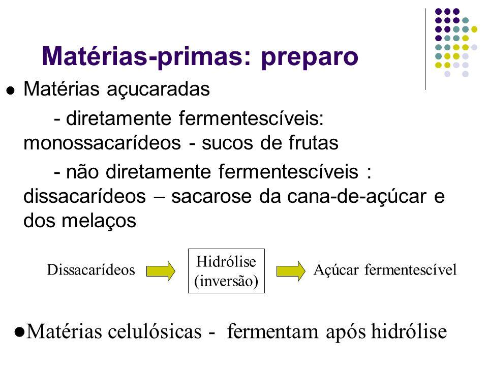Matérias-primas: preparo