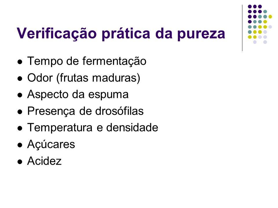 Verificação prática da pureza
