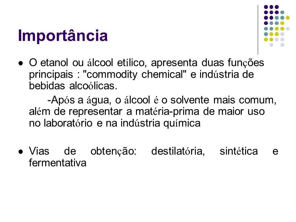 Importância O etanol ou álcool etílico, apresenta duas funções principais : commodity chemical e indústria de bebidas alcoólicas.