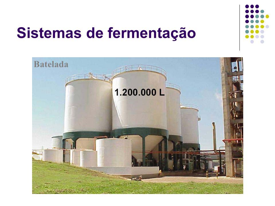 Sistemas de fermentação