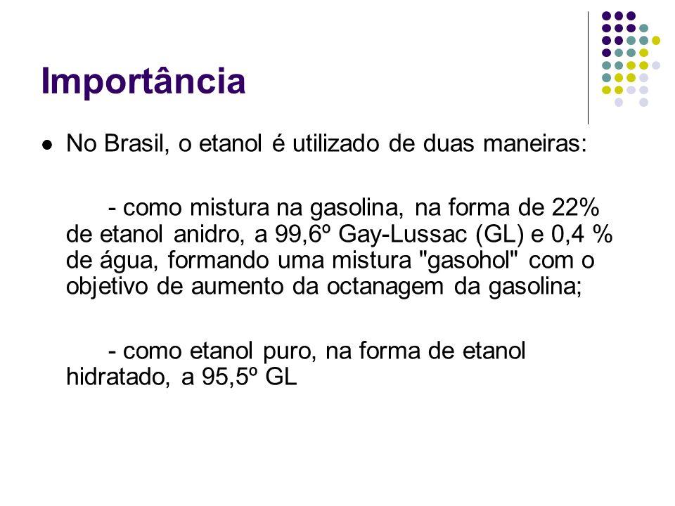Importância No Brasil, o etanol é utilizado de duas maneiras:
