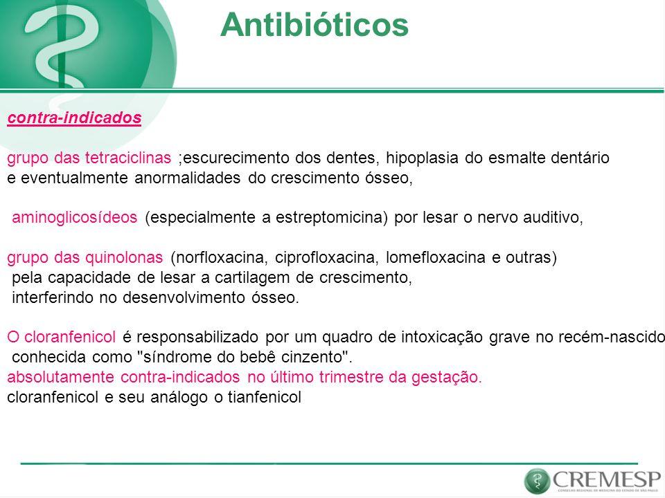 Antibióticos contra-indicados