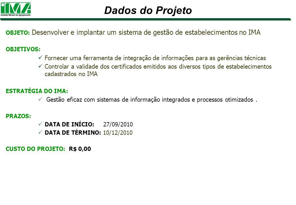 Dados do Projeto OBJETO: Desenvolver e implantar um sistema de gestão de estabelecimentos no IMA. OBJETIVOS: