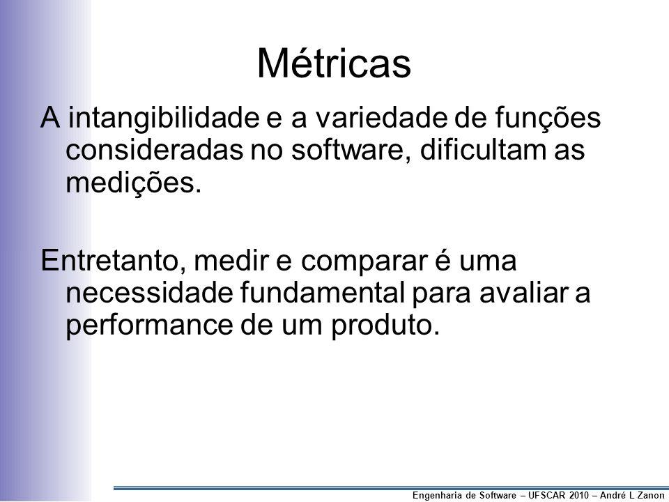MétricasA intangibilidade e a variedade de funções consideradas no software, dificultam as medições.