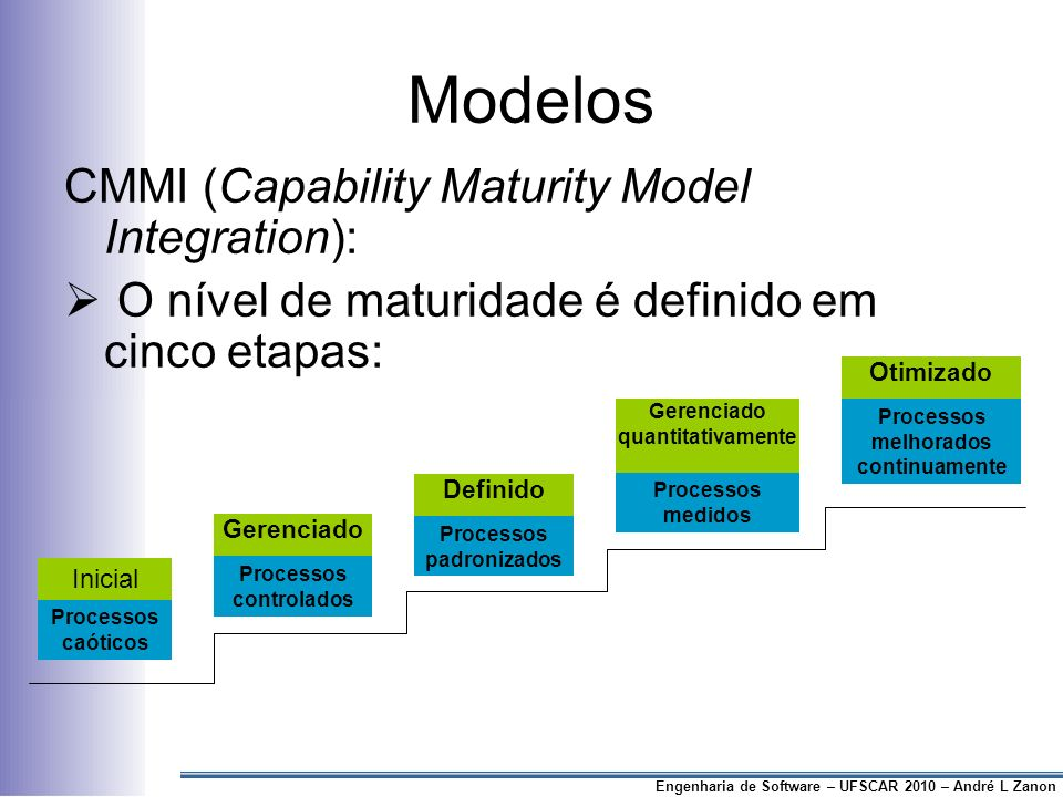 Modelos CMMI (Capability Maturity Model Integration):