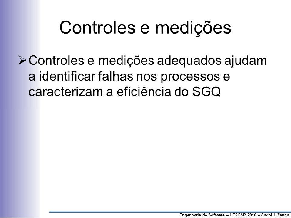 Controles e mediçõesControles e medições adequados ajudam a identificar falhas nos processos e caracterizam a eficiência do SGQ.