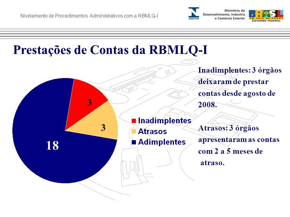 Prestações de Contas da RBMLQ-I