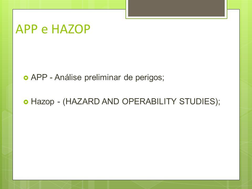 APP e HAZOP APP - Análise preliminar de perigos;