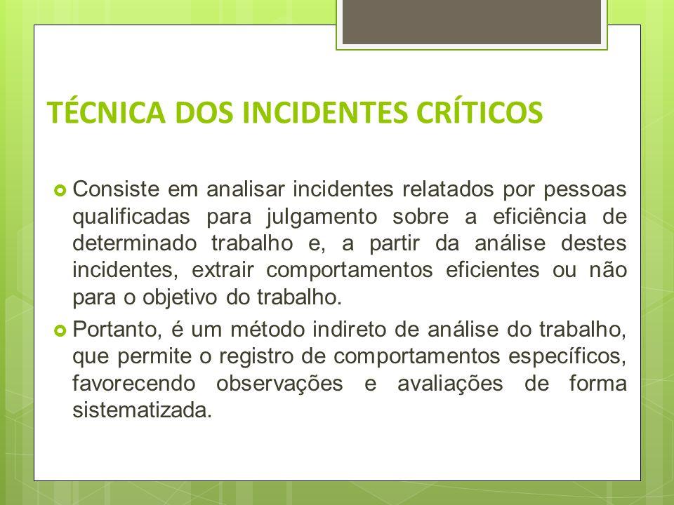 TÉCNICA DOS INCIDENTES CRÍTICOS