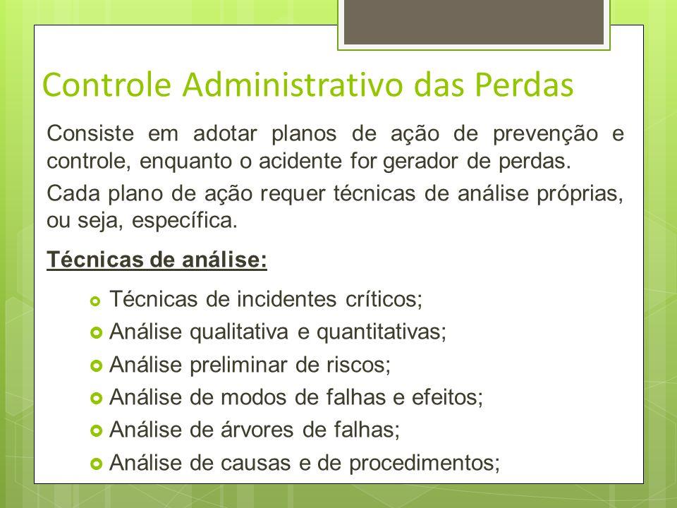 Controle Administrativo das Perdas