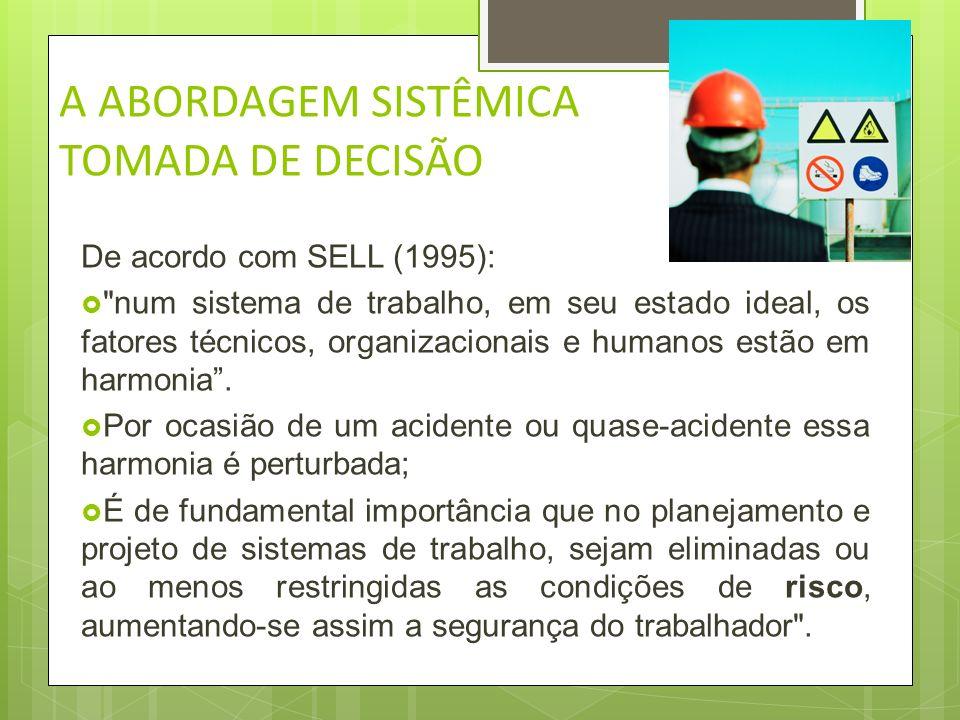 A ABORDAGEM SISTÊMICA TOMADA DE DECISÃO