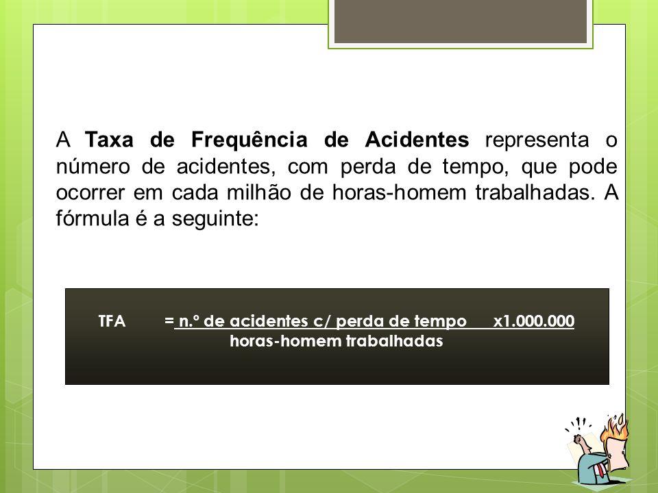 A Taxa de Frequência de Acidentes representa o número de acidentes, com perda de tempo, que pode ocorrer em cada milhão de horas-homem trabalhadas. A fórmula é a seguinte: