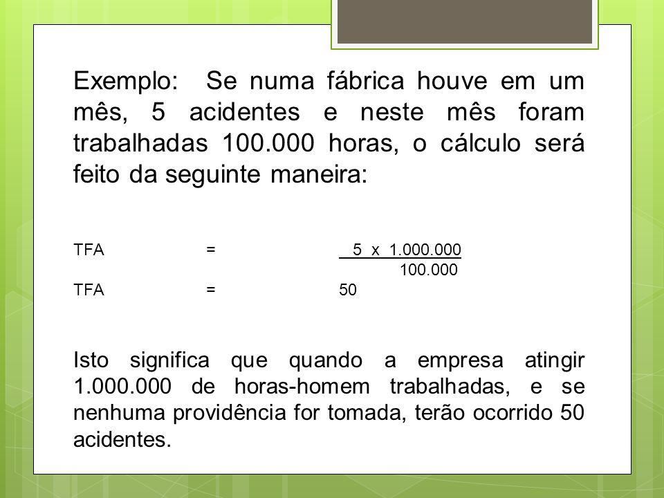Exemplo: Se numa fábrica houve em um mês, 5 acidentes e neste mês foram trabalhadas 100.000 horas, o cálculo será feito da seguinte maneira: