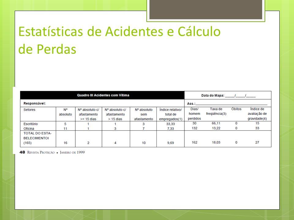 Estatísticas de Acidentes e Cálculo de Perdas