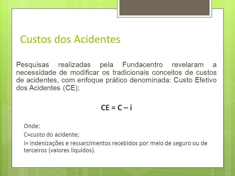 Custos dos Acidentes CE = C – i