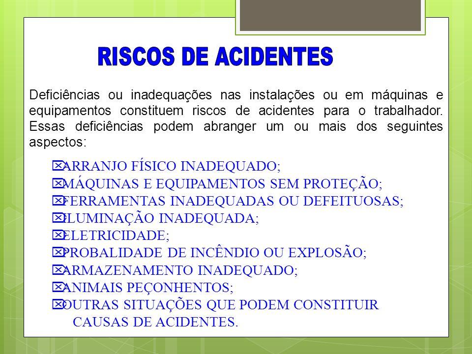 RISCOS DE ACIDENTES ARRANJO FÍSICO INADEQUADO;