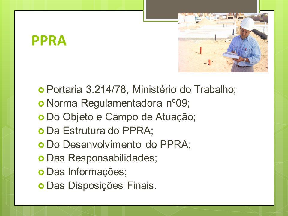 PPRA Portaria 3.214/78, Ministério do Trabalho;