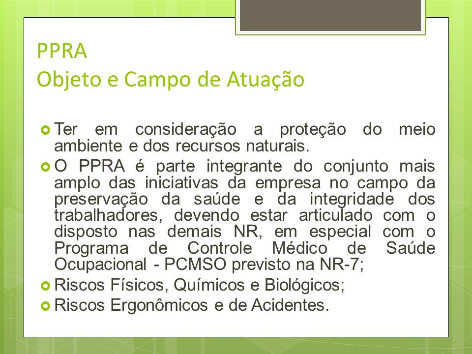PPRA Objeto e Campo de Atuação