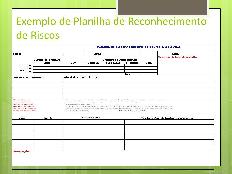 Exemplo de Planilha de Reconhecimento de Riscos