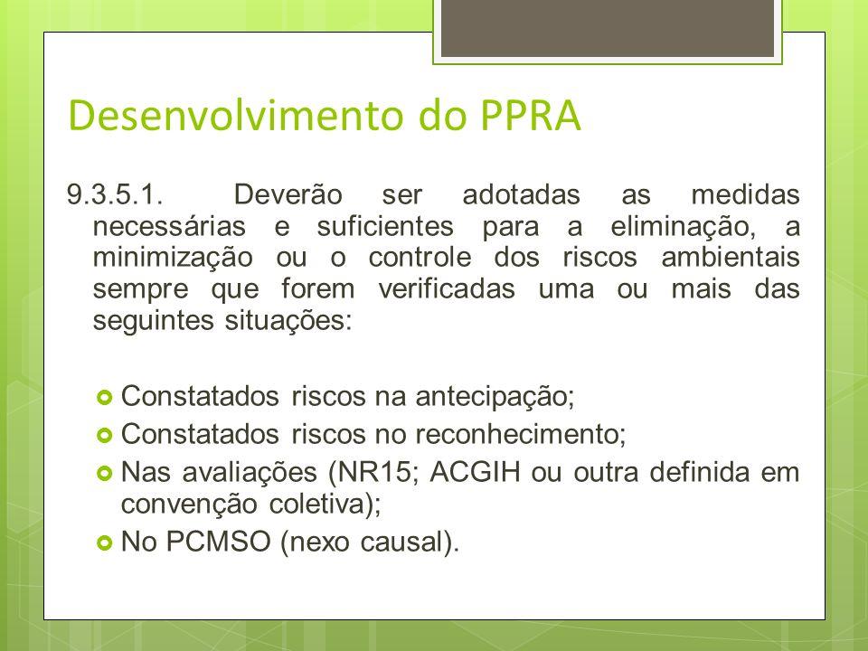 Desenvolvimento do PPRA