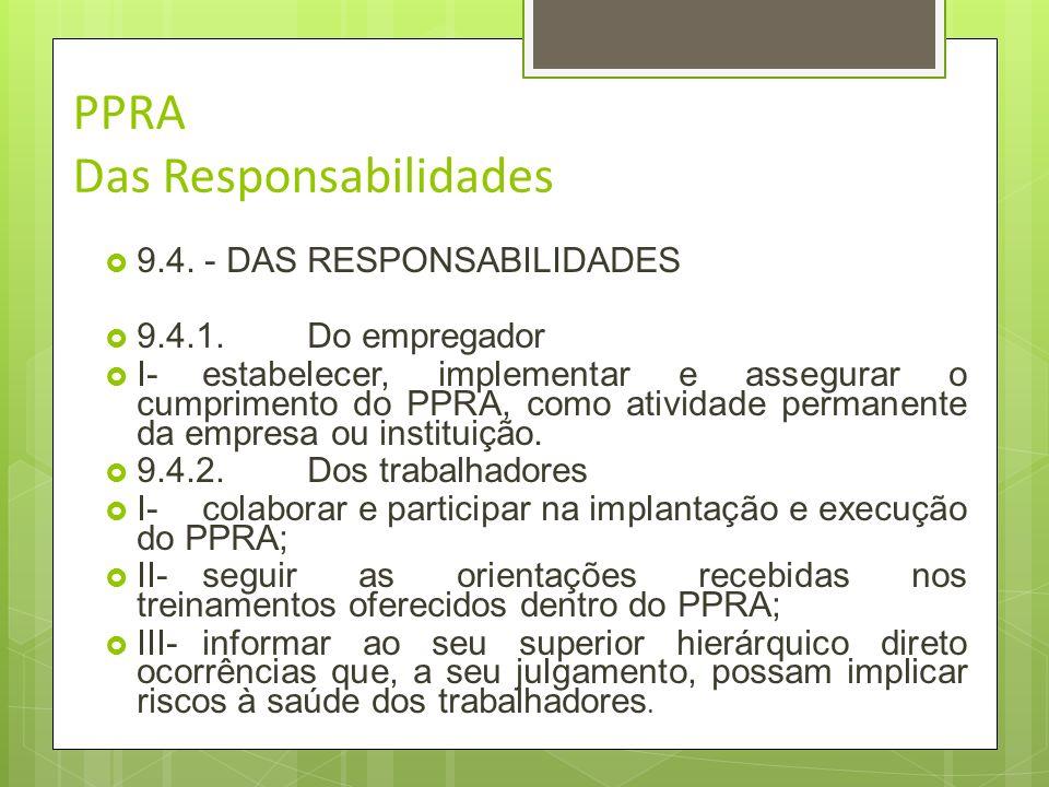 PPRA Das Responsabilidades