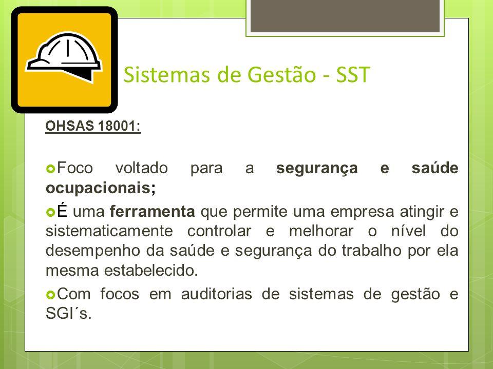 Sistemas de Gestão - SST