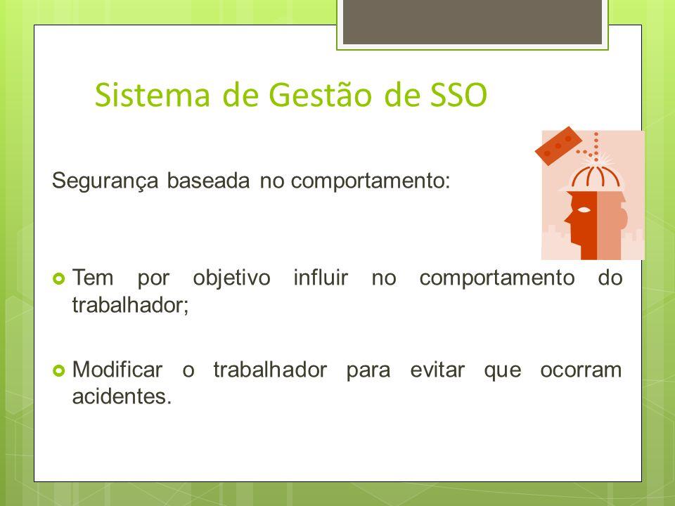 Sistema de Gestão de SSO