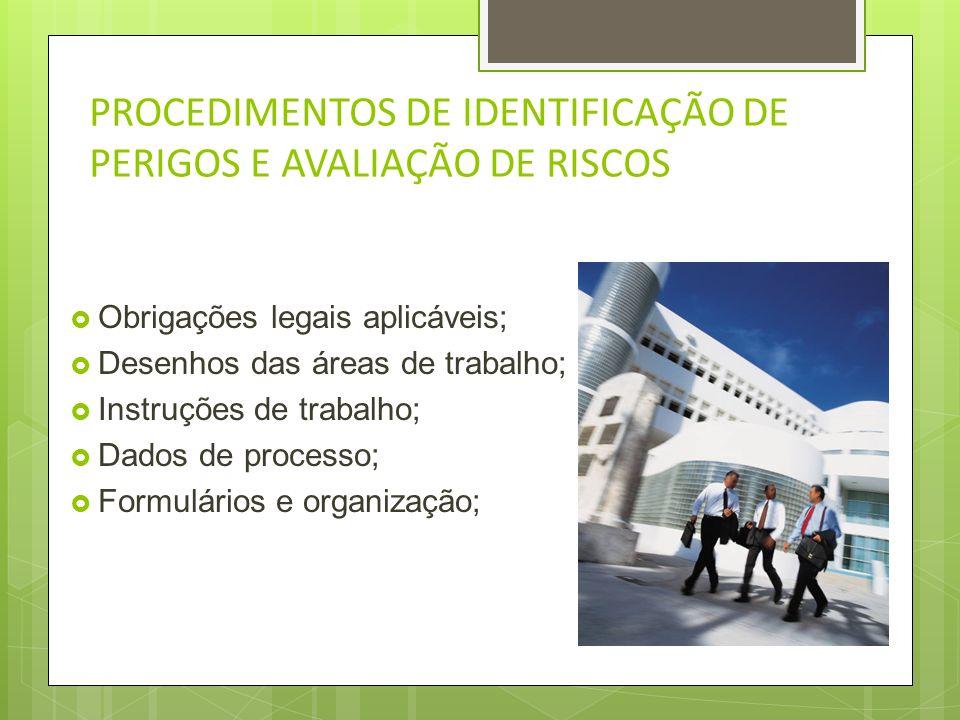 PROCEDIMENTOS DE IDENTIFICAÇÃO DE PERIGOS E AVALIAÇÃO DE RISCOS