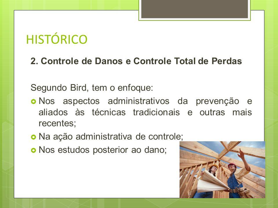 HISTÓRICO 2. Controle de Danos e Controle Total de Perdas