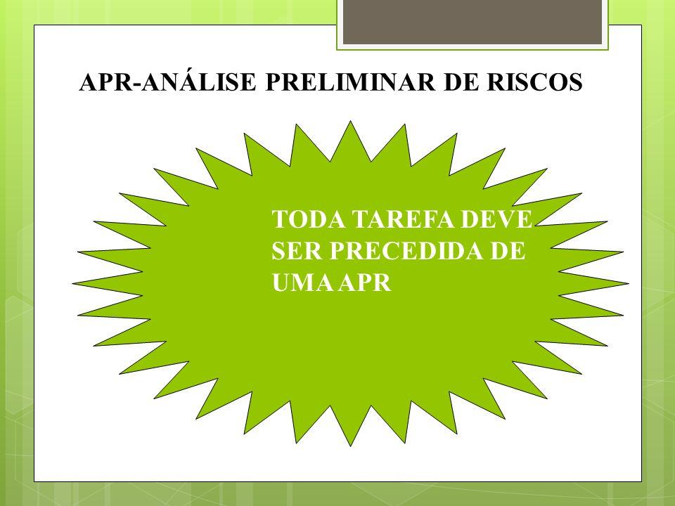 APR-ANÁLISE PRELIMINAR DE RISCOS