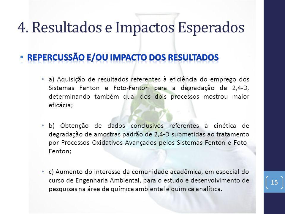 4. Resultados e Impactos Esperados