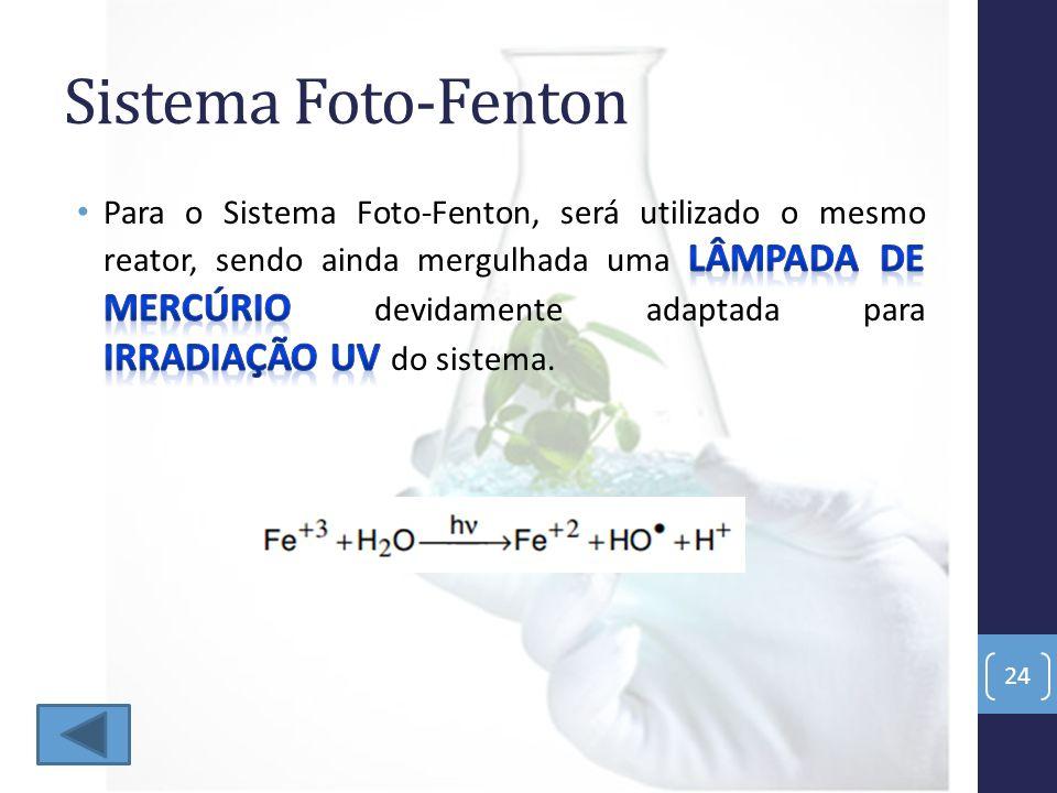 Sistema Foto-Fenton