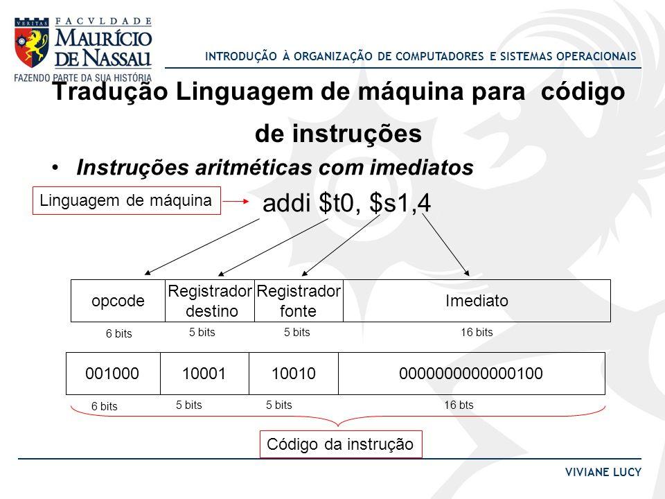 Tradução Linguagem de máquina para código de instruções