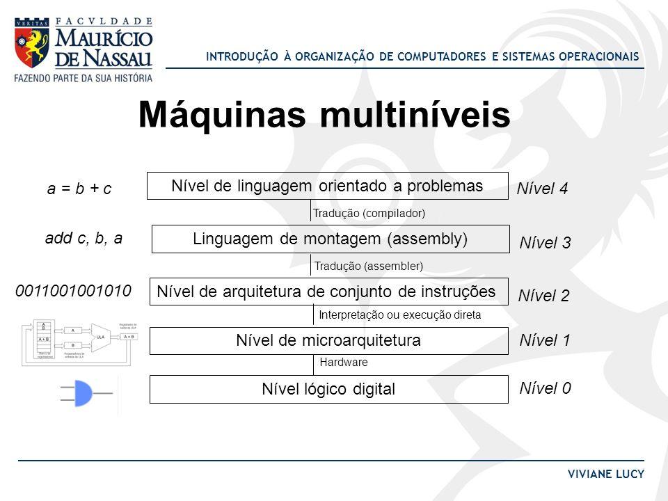 Máquinas multiníveis a = b + c