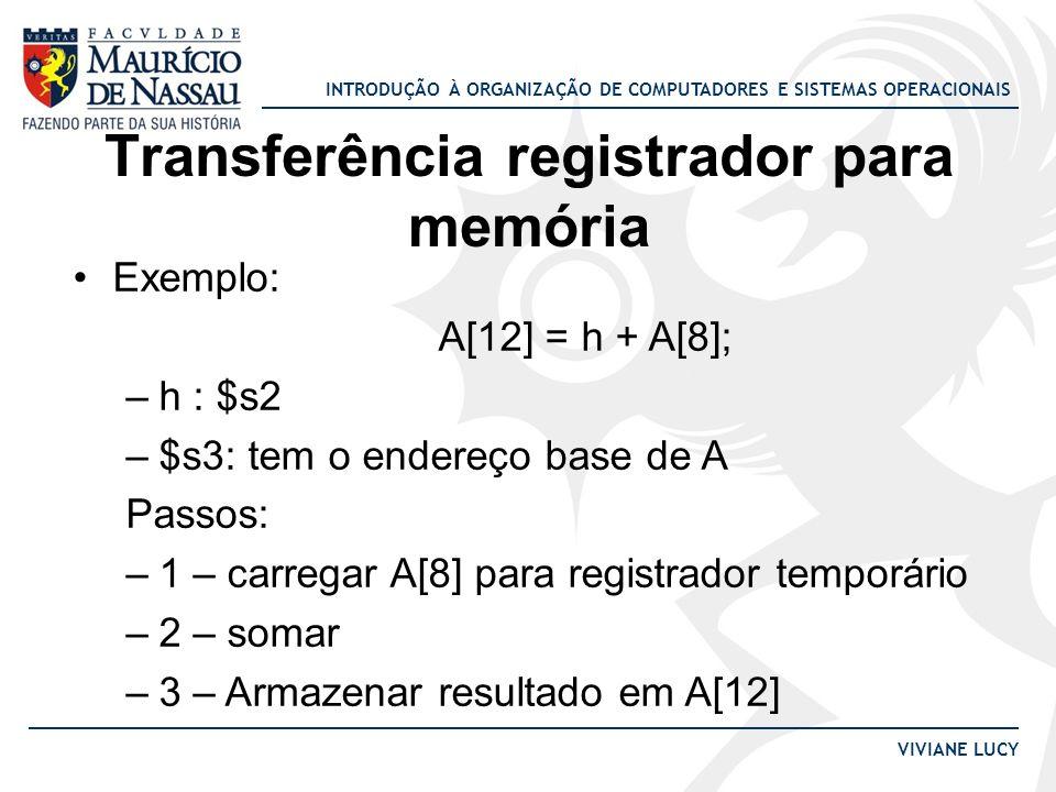 Transferência registrador para memória