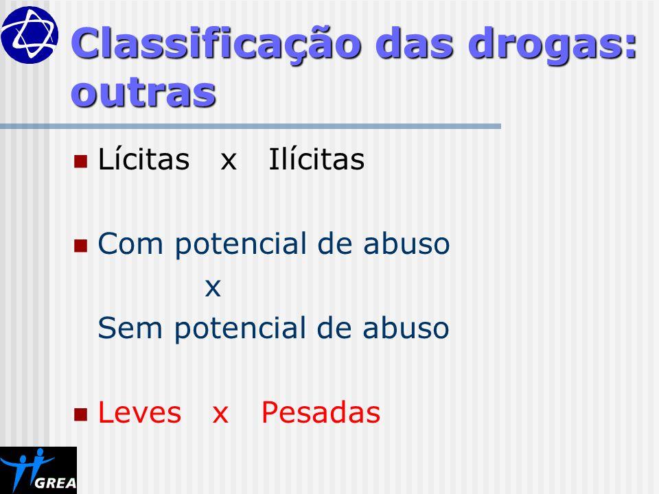 Classificação das drogas: outras