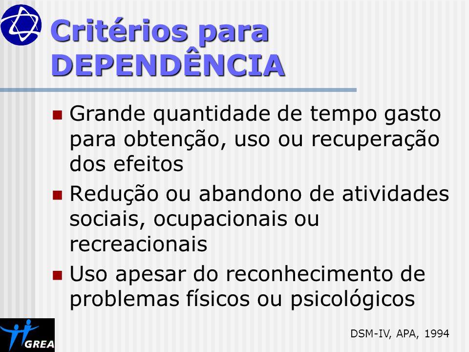 Critérios para DEPENDÊNCIA