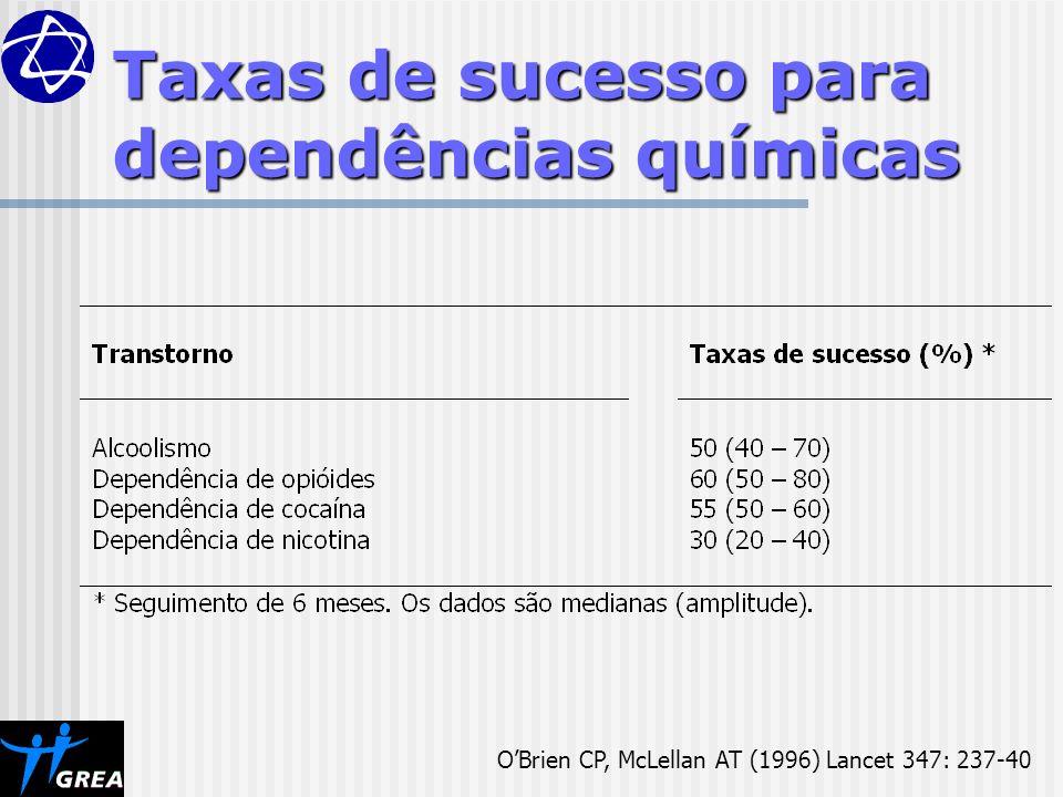 Taxas de sucesso para dependências químicas