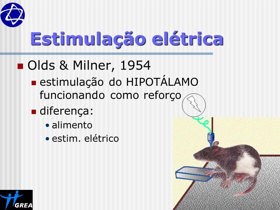 Estimulação elétrica Olds & Milner, 1954
