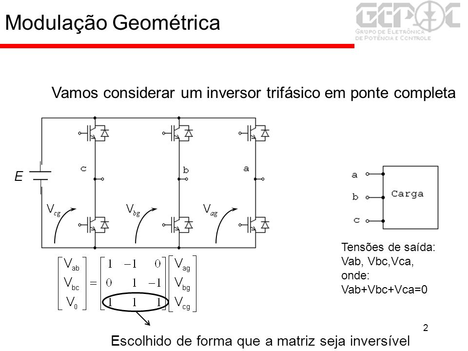 Modulação GeométricaVamos considerar um inversor trifásico em ponte completa. E. Tensões de saída: Vab, Vbc,Vca,