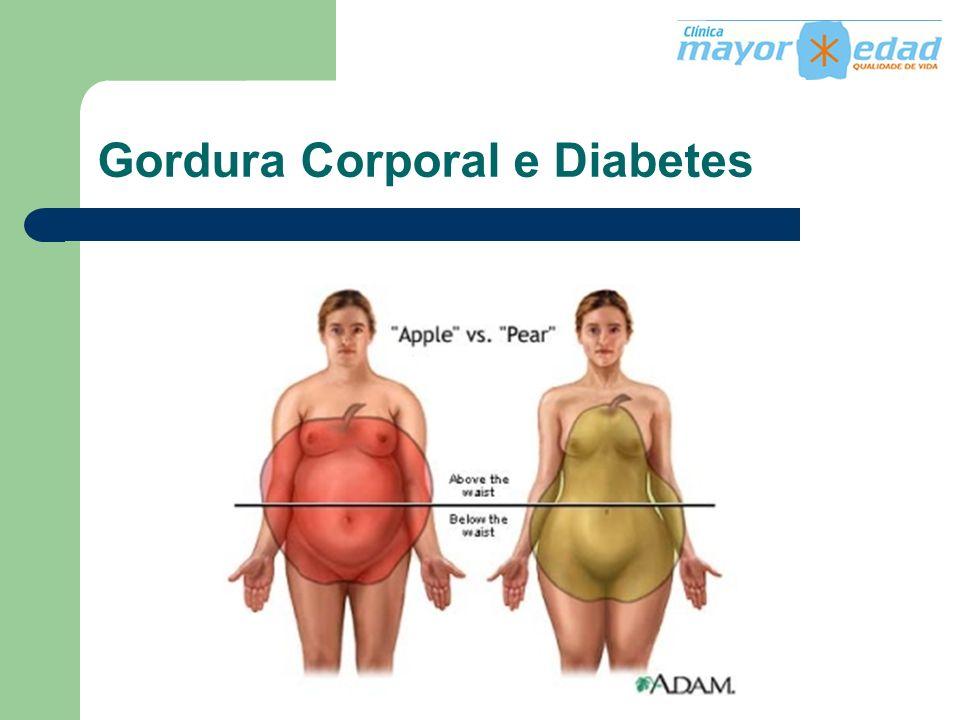 Gordura Corporal e Diabetes