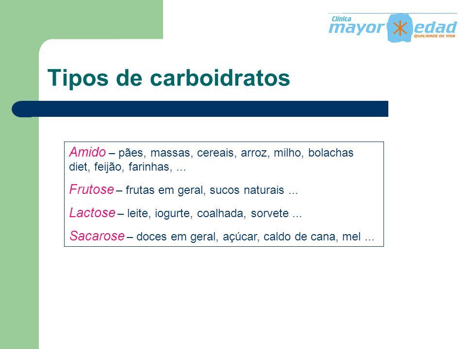 Tipos de carboidratos Amido – pães, massas, cereais, arroz, milho, bolachas diet, feijão, farinhas, ...