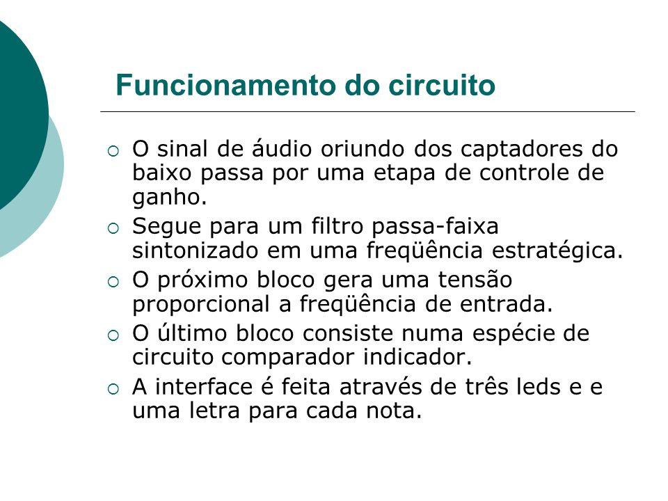 Funcionamento do circuito
