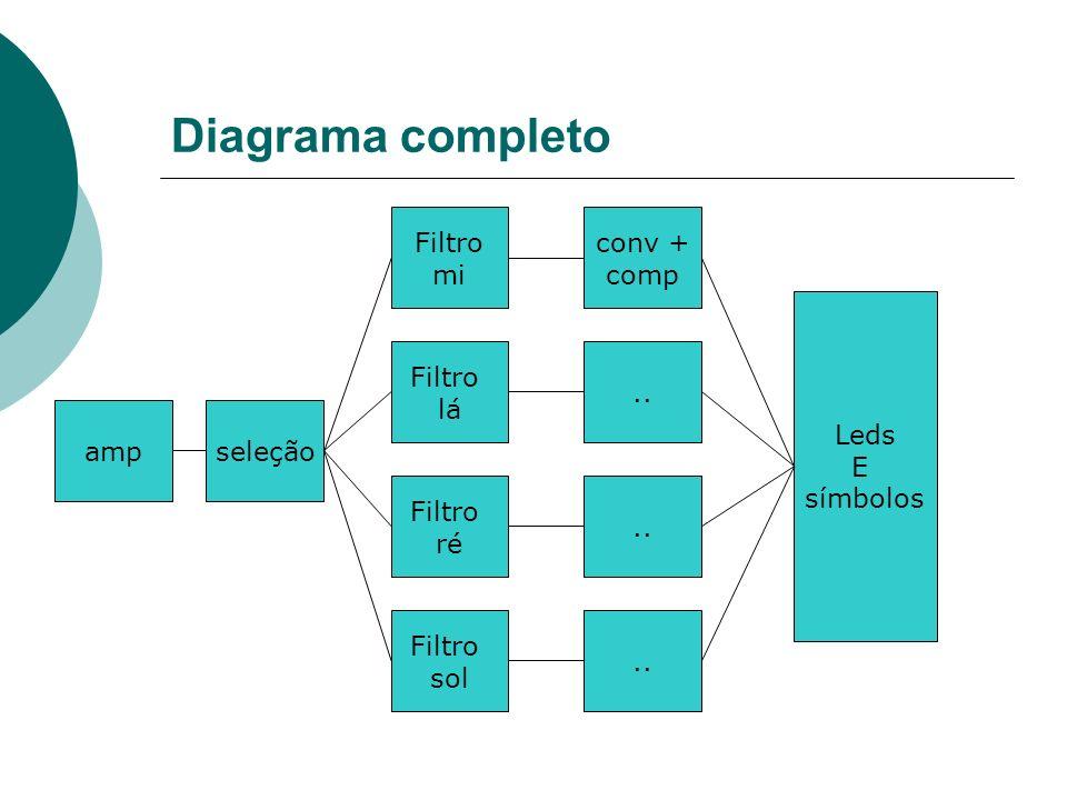 Diagrama completo Filtro mi conv + comp Leds E símbolos Filtro lá ..