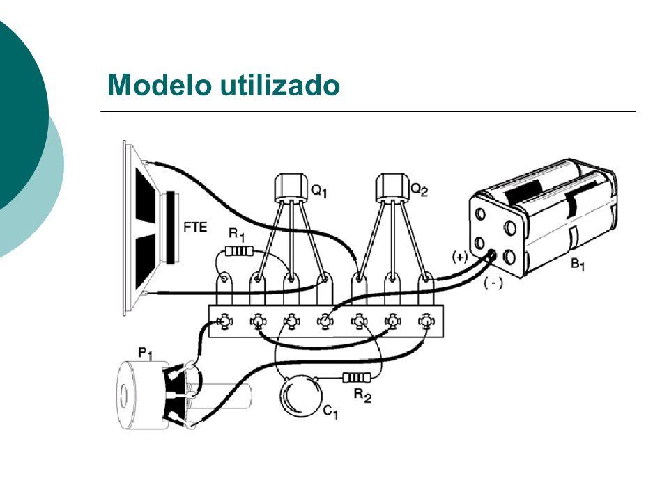 Modelo utilizado